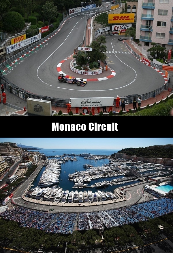 Popular Motor Racing Circuits in the World2-vert