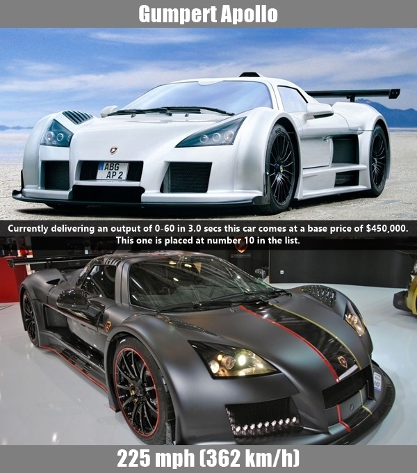 Top 10 Fastest Cars in the World till now (10)