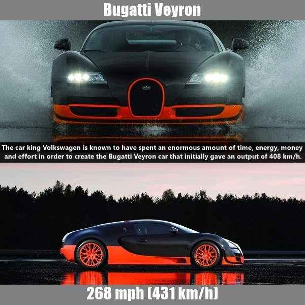 Top 10 Fastest Cars in the World till now (2)