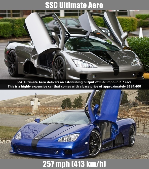Top 10 Fastest Cars in the World till now (4)