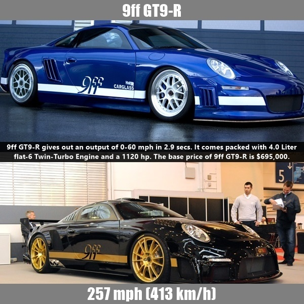 Top 10 Fastest Cars in the World till now (5)