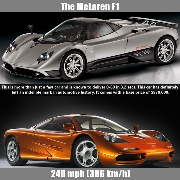 Top 10 Fastest Cars in the World till now (7)