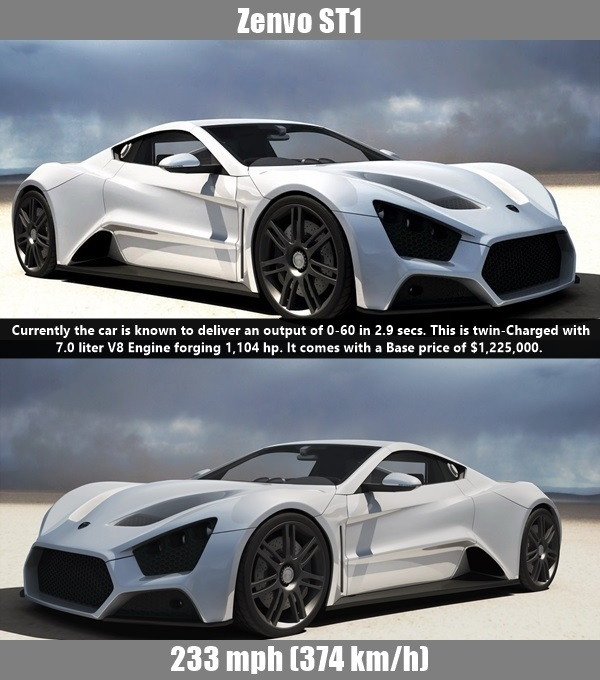 Top 10 Fastest Cars in the World till now (8)