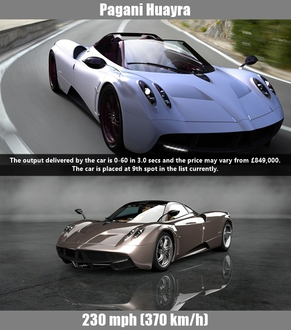 Top 10 Fastest Cars in the World till now (9)