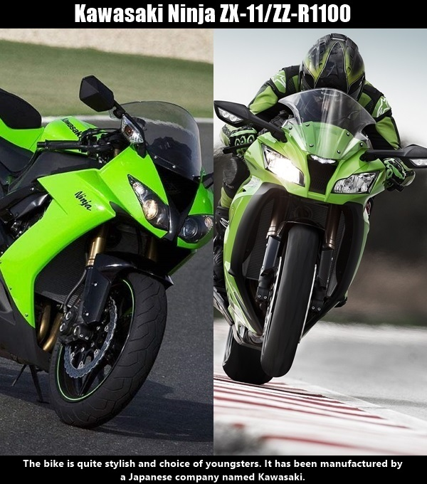Top 15 Fastest Bike in the World (7)
