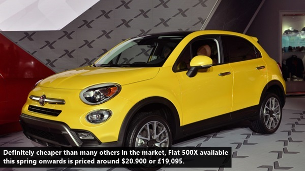 2015 Fiat 500X Review, Specs and Price (16)